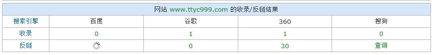 公司网站频繁更换域名,而且所更换域名极为相似,导致百度不收录,求解决办法,急求!!!!!