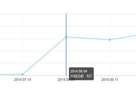 百度站长平台的外链分析工具网站概况信息是外链生效周期吗