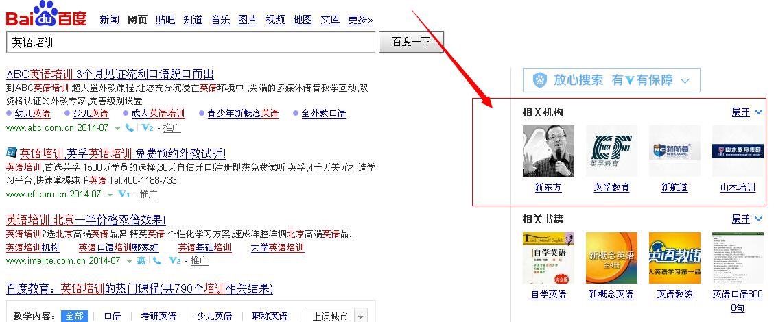 百度网页右侧相关机构是根据什么来展现的?
