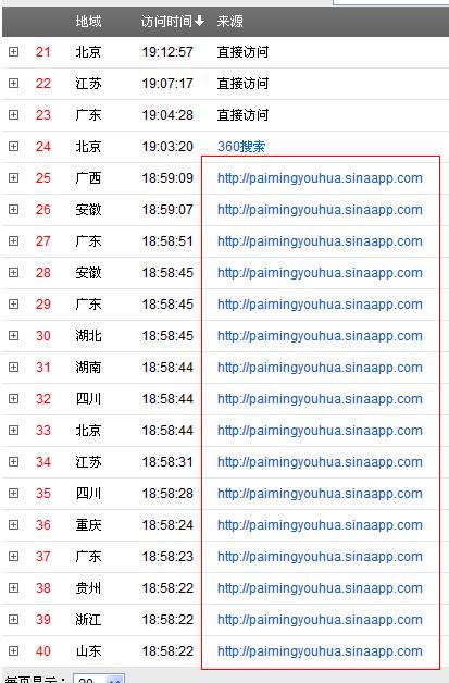 我的网站突然出现连续的到访记录,如图一,点击链接到图二,这是怎么回事?