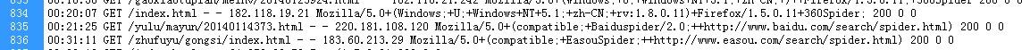今天网站出现访客IP就是我的服务器IP,而且是百度蜘蛛。