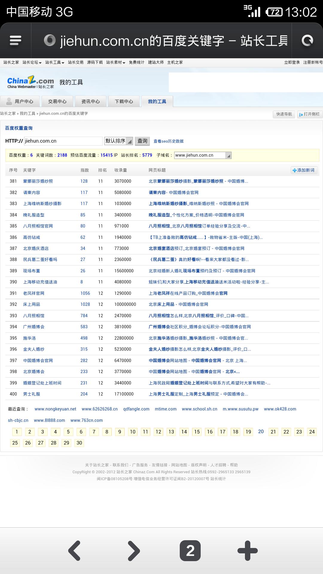 今早网站各方面的数据不变,中国站长的权重下降
