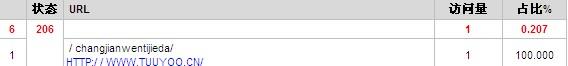 光华SEO日志分析中用户状态码206是什么意思?怎么解决?