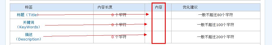 使用站长工具查询网站基本情况时为什么不显示题目、标题、描述?