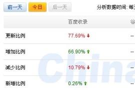 10月18日百度算法更新 seo们看到的最好的现象