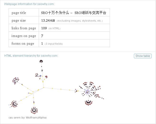 发现了新的搜索引擎WolframAlpha
