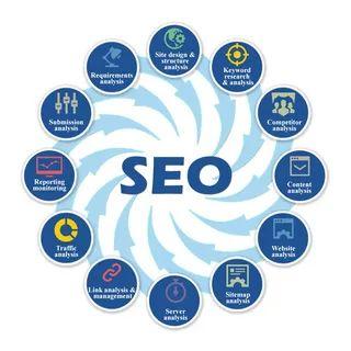 网站seo优化信息