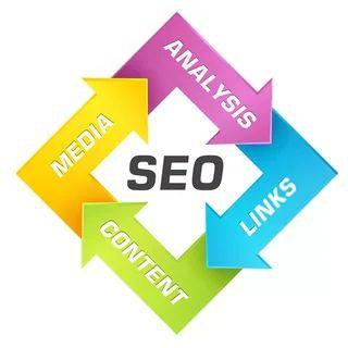 如何优化自己的网站排名