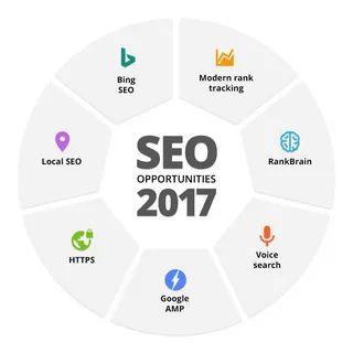 seo关键词软件遴选火星8