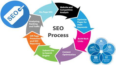 单页站如何做网站SEO优化 ?