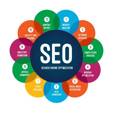 如何提升网站的搜索流量?