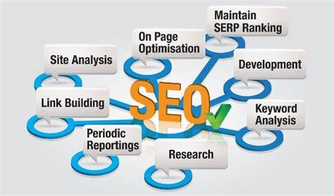 """在百度使用site或domain时,结果页就仅出现一条""""""""建设中"""",这是怎么回事儿啊?"""