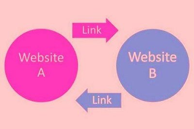 给电商网站动品网的seo建议
