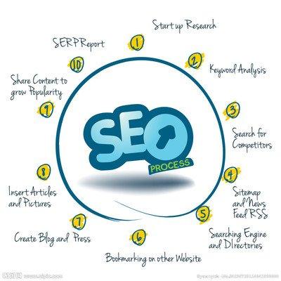 怎么看待360搜索结果的图片展示