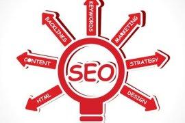 作为一个企业网站网络推广人员,该如何对自家网站进行推广运营?