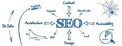 如何去分析一个网站的流量,走向,价值?