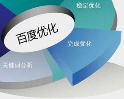 搜外认证SEO证书;伙伴们都申请了吗?