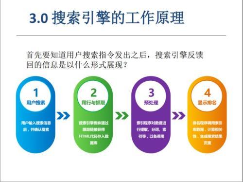 学校网站seo方案
