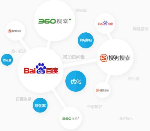 微信引流推广网站