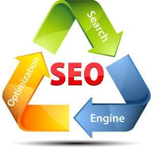 哪些网站可以推广自己的产品
